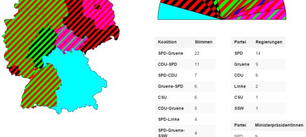 Bundesrat Mai 2015
