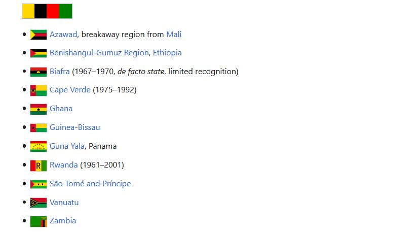 Screenshot des Wikipedia-Abschnitts mit Landesflaggen in Schwarz, Rot, Gründ und Gelb